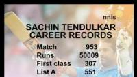 Sachin Tendulkar first cricketer to reach 50,000 runs in all formats