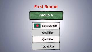 Promo of ICC T20 World Cup 2014 in Bangladesh